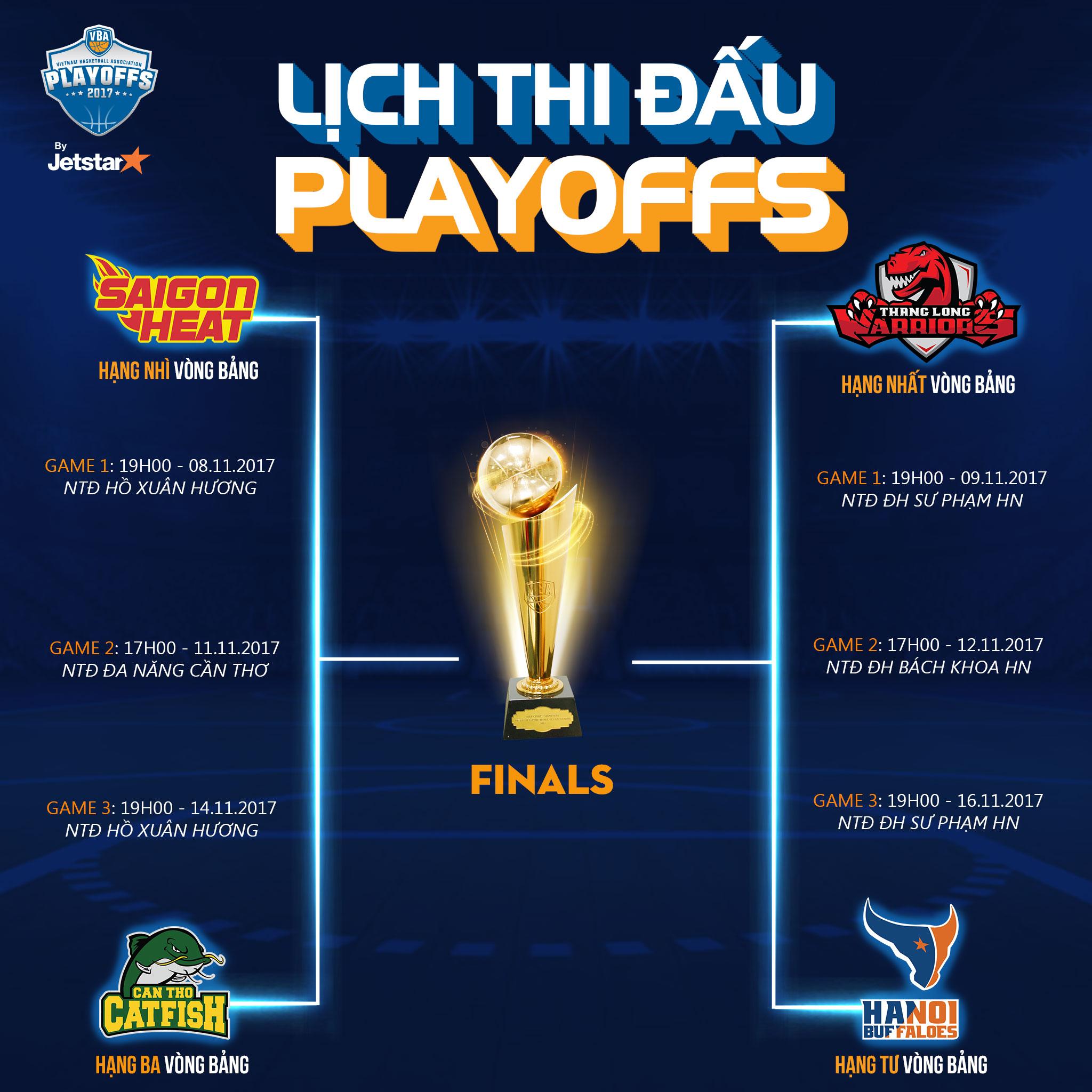 VBA Play-offs schedule