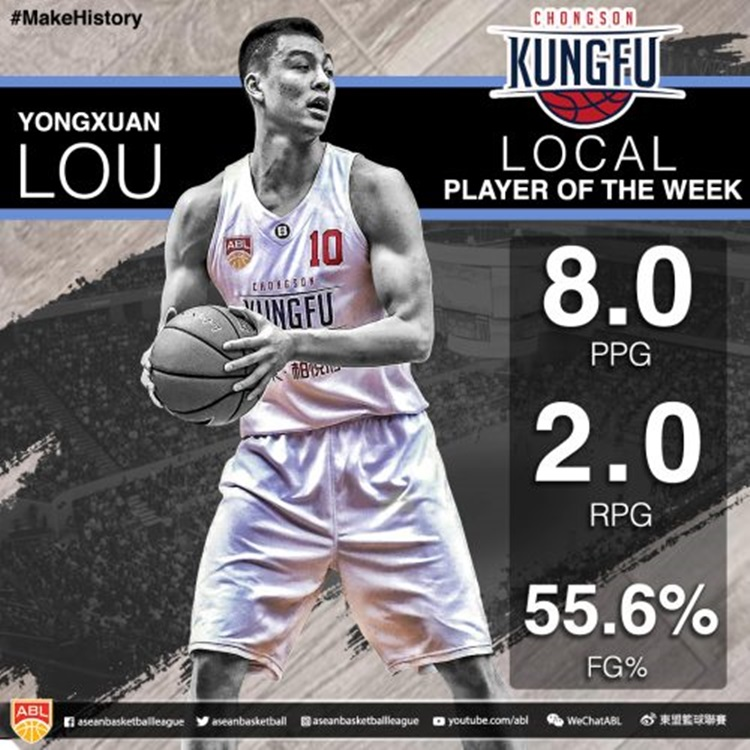 LOCAL-PLAYER-OF-THE-WEEK16-500x500