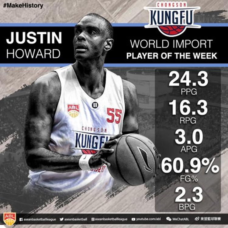 WORLD-IMPORT-PLAYER-OF-THE-WEEK16-500x500