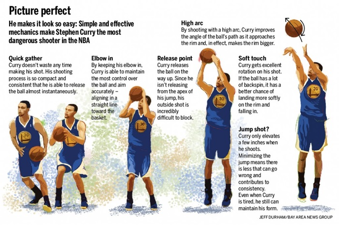 Curry-graphic-1024x679
