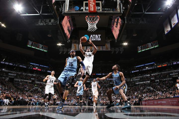 NBA-18-04-04