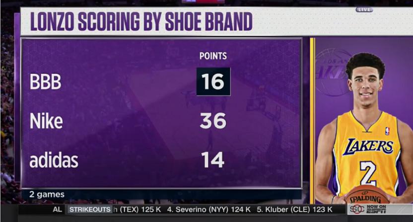 lonzo-ball-shoe-comparison-832x447
