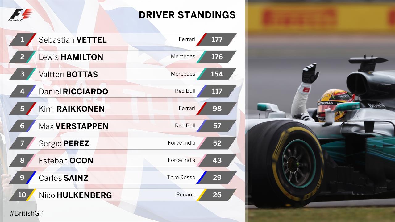 British-Grand-Prix-15
