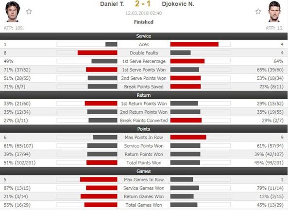 Djokovic-Federer-06