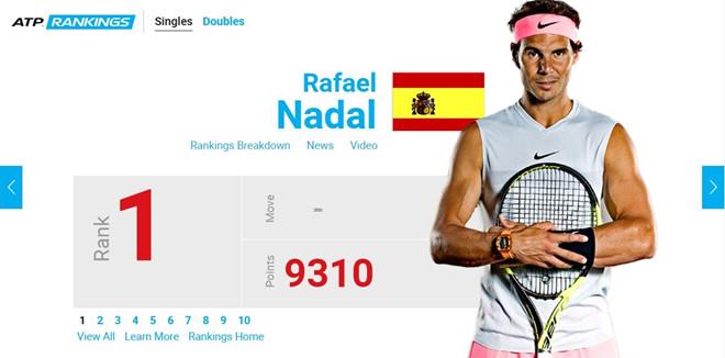 Rafael-Nadal-03