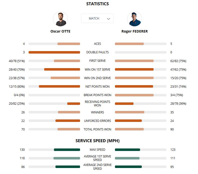 Screenshot_2019-05-29 Infosys Match Centre - Roland-Garros - The 2019 Roland-Garros Tournament official site