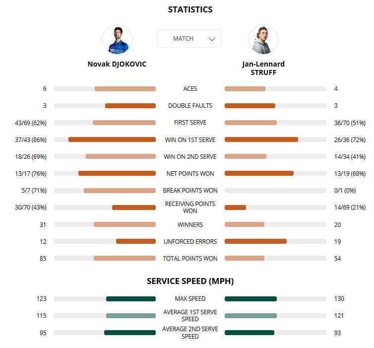 Screenshot_2019-06-03 Infosys Match Centre - Roland-Garros - The 2019 Roland-Garros Tournament official site