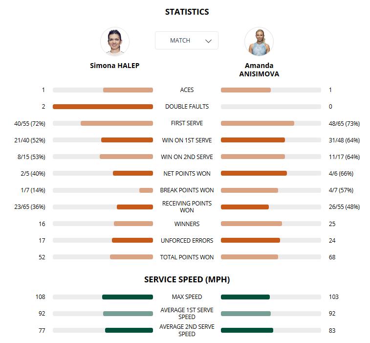 Screenshot_2019-06-06 Infosys Match Centre - Roland-Garros - The 2019 Roland-Garros Tournament official site