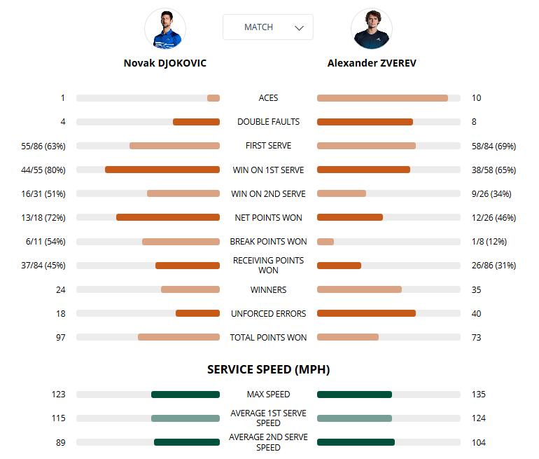 Screenshot_2019-06-06 Infosys Match Centre - Roland-Garros - The 2019 Roland-Garros Tournament official site(1)