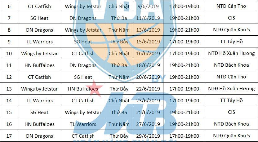 VBA-Schedule-2