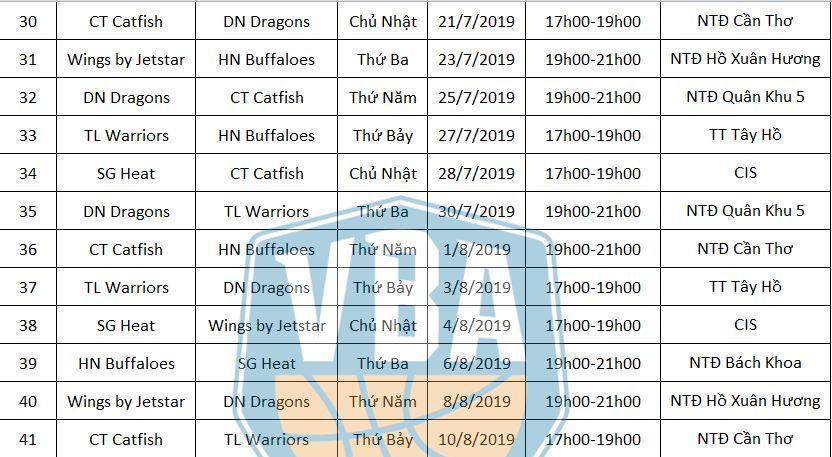 VBA-Schedule-4
