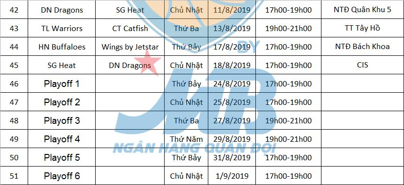 VBA-Schedule-5