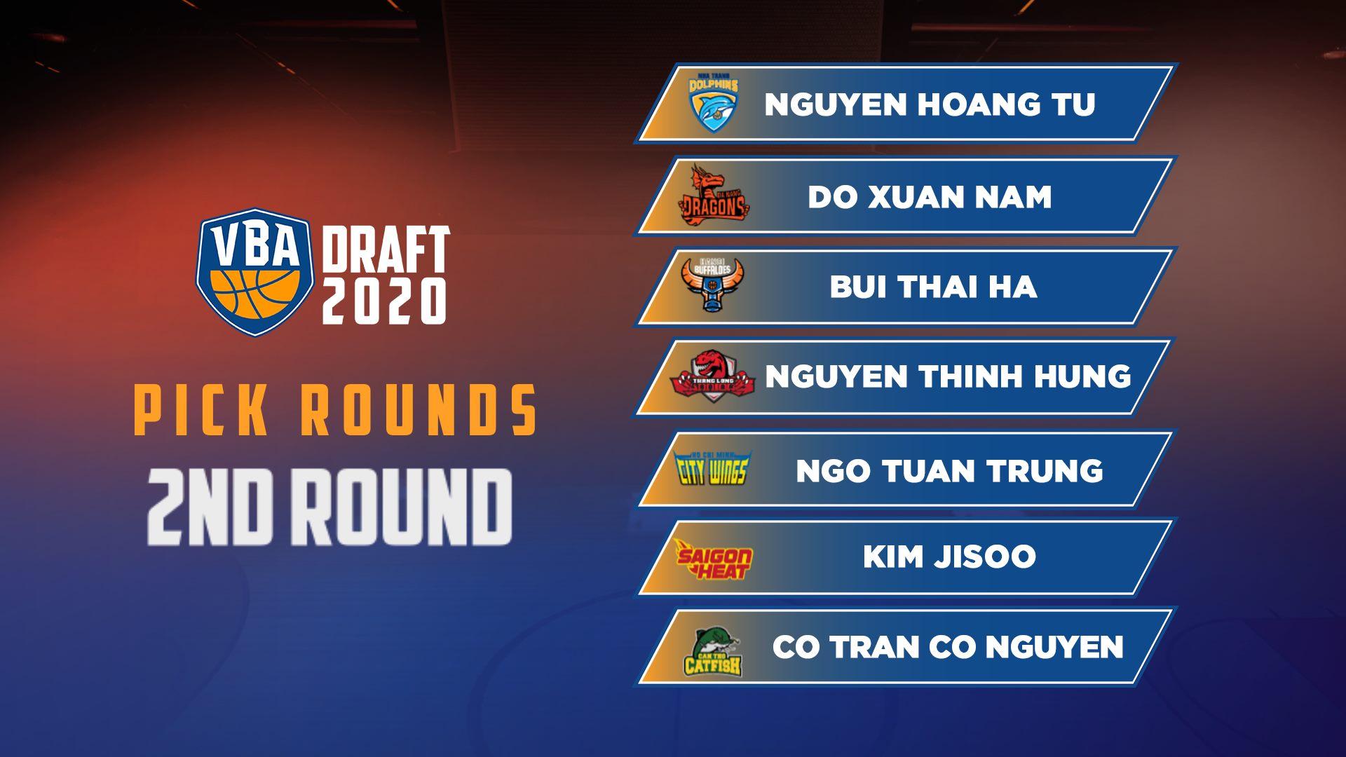 draft-2020-2
