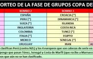 CHÍNH THỨC: Xác định 8 đội hạt giống vòng bảng World Cup 2018