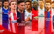 Những skill của các danh thủ năm 2017