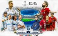 Nhìn lại con đường đến chung kết Champions League của Liverpool