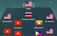 ĐHTB AFF Cup 2018: Vắng Đức Huy, Anh Đức - Trò hề thực sự!