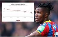 Đây là lý do 'gây sốc nặng' khiến Arsenal cần mua ngay Zaha