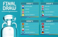 """Bốc thăm vòng bảng EURO 2020: Pháp, Bồ Đào Nha, Đức vào """"bảng tử thần"""""""