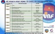 Liên đoàn Bóng rổ Việt Nam công bố kế hoạch năm 2018