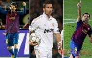 'Quả bóng Vàng 2011': Ai xứng đáng được vinh danh?