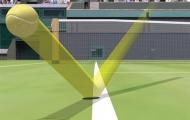FIFA sắp áp dụng công nghệ mắt diều hâu
