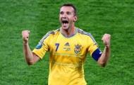 7 khoảnh khắc tuyệt vời nhất trong sự nghiệp của Shevchenko