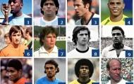 Xếp hạng 100 ngôi sao xuất sắc nhất lịch sử World Cup