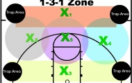 Góc chiến thuật: 'Nghệ thuật' phòng thủ 1-3-1 nửa sân