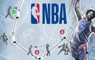 Cách chơi bóng rổ từ cơ bản đến nâng cao cho người mới bắt đầu