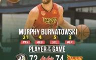 Murphy Burnatowski lên tiếng, Saigon Heat đánh bại Formosa Dreamers