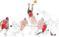 5 tuyệt kỹ sử dụng hiệu quả nhất ở NBA