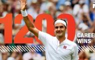 Federer cán mốc 1.200 trận thắng trong sự nghiệp tại Madrid Open