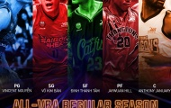 Tổng kết VBA by MB 2019 sau Regular Season