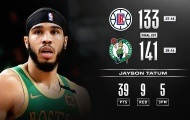 Kết quả NBA 14/2: Kịch chiến 2 hiệp phụ, Kawhi và đồng đội đón nhận kết cục bi ai