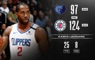 Kết quả NBA 25/2:  Clippers 'bật mode huỷ diệt', 'Phù thuỷ' Beal ngậm ngùi thương đau