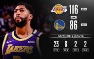 Kết quả NBA 28/2: Lakers khẳng định sức mạnh, 'Thần sấm' tiếp đà thăng hoa