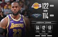 Kết quả NBA 2/3: Kawhi toả sáng, Lebron James cũng không chịu kém phần