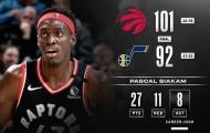 Kết quả NBA 10/3: 'Bầy nai' lại gục ngã, 'Khủng long đỏ' thăng hoa