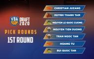 Kết quả VBA Draft 2020: Kỳ vọng First Pick, bất ngờ Hanoi Buffaloes