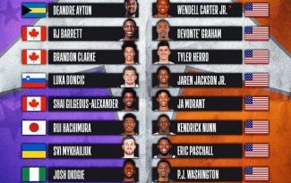 Lịch thi đấu NBA 15/2: Tâm điểm lứa trẻ Mỹ và các 'măng non' quốc tế