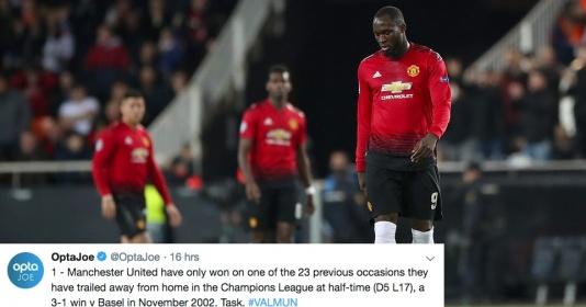 Sốc nặng! Man Utd vẫn chưa thể phá được kỷ lục tồi tệ 16 năm qua tại CL