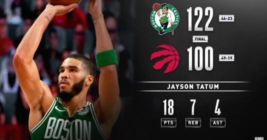 Kết quả NBA 8/8: Grizzlies song hành Spurs, Celtics giải mã Raptors