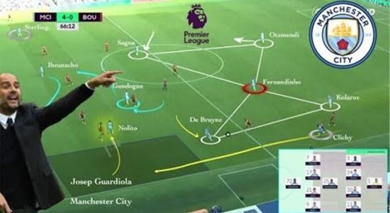 Về trào lưu mới của bóng đá châu Âu: Sự lên ngôi của 4-1-4-1