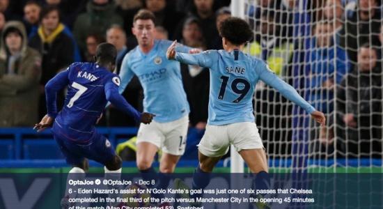 Man City đấu Với Chelsea: TinTheThao.com.vn