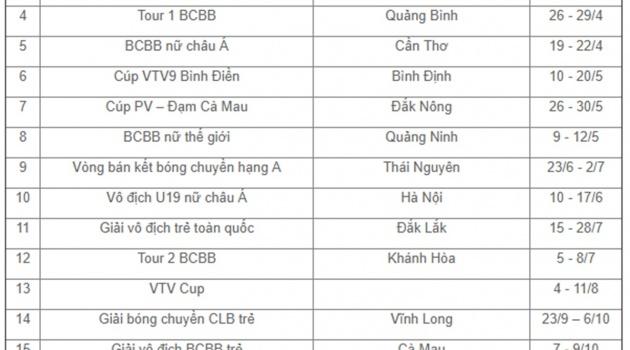 Lịch thi đấu cụ thể của bóng chuyền Việt Nam mùa giải 2018
