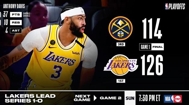 Kết quả NBA 19/9: AD lên tiếng, Lakers đè bẹp Nuggets