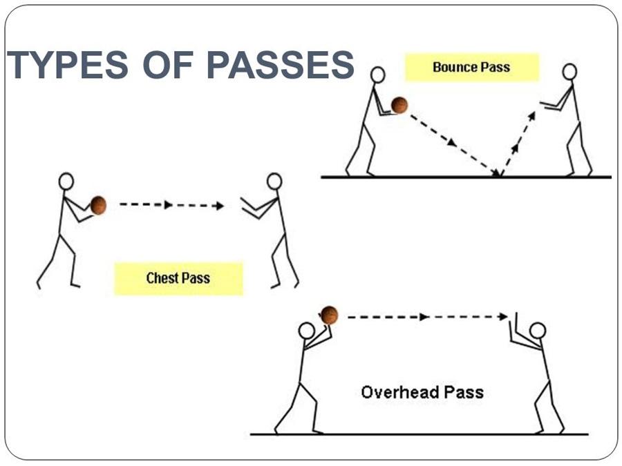 TYPES+OF+PASSES