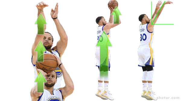 Stephen-Curry-Shooting-Form-Straight-Force-Theory