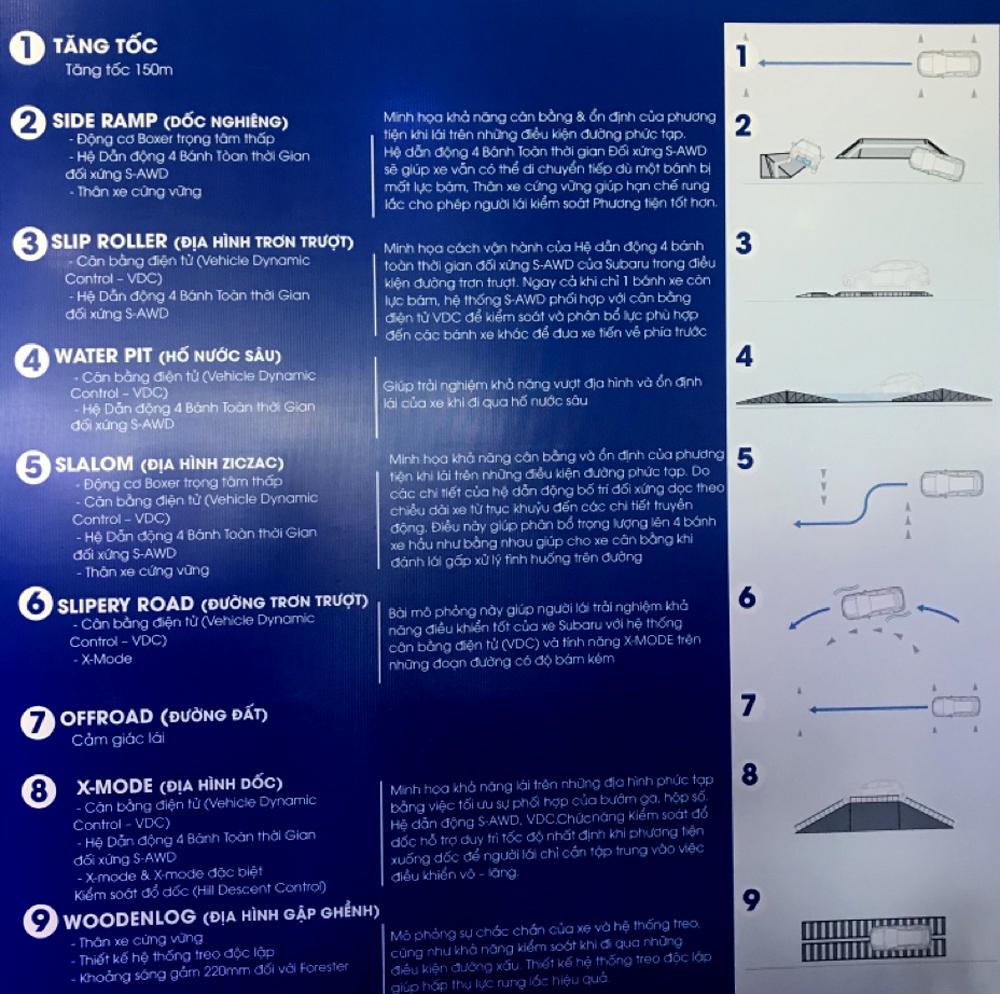 Subaru Ultimate Test Drive 2020 (4)